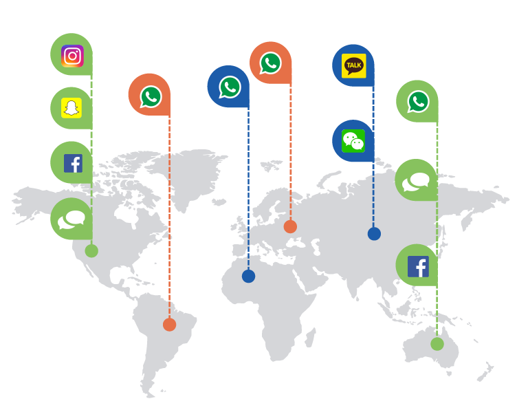 Digital Messaging Around the Globe