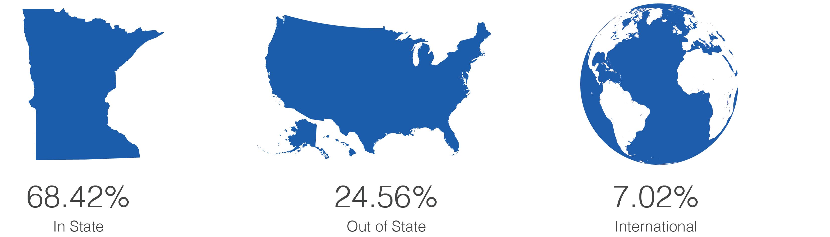 Geographic Statistics